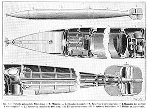 Whitehead torpedo - Whitehead torpedo mechanism, published 1891