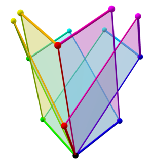 Tree of weak orderings in concertina cube 624.png