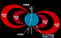 Van Allen radiation belt (in Chinese showing the SAA region).png