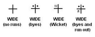 Scoring (cricket) - Cricket Scorers' wides notation