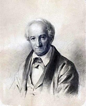 Maksim Vorobyov (painter) - Image: Воробьёв портрет