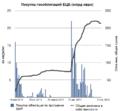 Покупка гособлигаций ЕЦБ.png