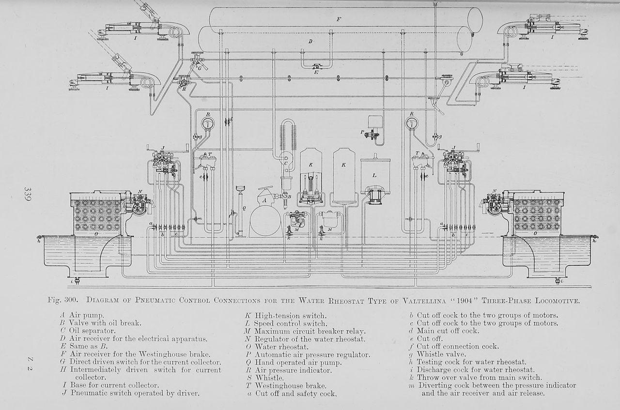 File300 1904 Valtellina Locomotive Pneumatic Controls For Electrical Wiring Diagram Mercedes Benz 300e Water Rheostat