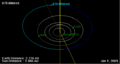 878 Mildred orbit on 01 Jan 2009.png