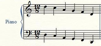 Traditional sub-Saharan African harmony - Anhemitonic pentatonic scale in descending order as conceptualized by African musicians