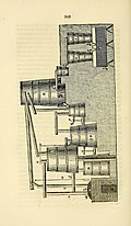 A philosophical and statistical history of the inventions and customes of ancient and modern nations in the manufacture and use of inebriating liquors; with the present practice of distillation in all (14596664257).jpg