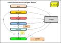Aasd workflow v2.png