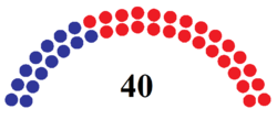 Alaska House of Representatives 2011-2013.png