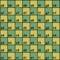 Alg chess notation.png