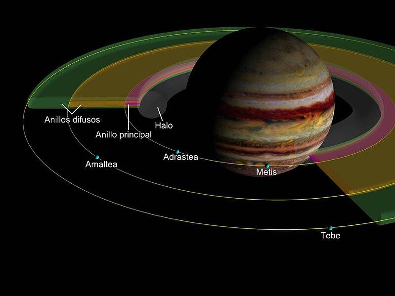 File:Anillos de Júpiter.jpg