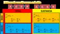 Balances de materia con acumulacion.png
