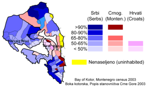 Croats of Montenegro - Ethnic composition of 3 Boka municipalities in 2003