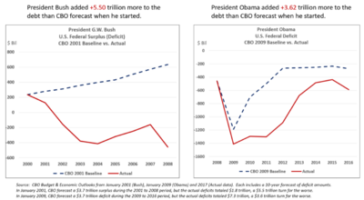 Http www factcheck org 2012 07 obamas sealed records