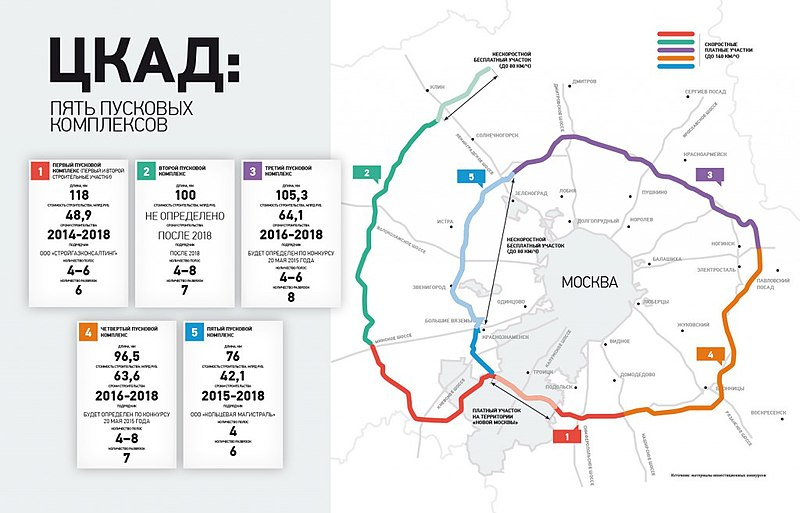 File:CKAD-map.jpg