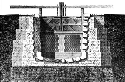 Bajoyer wikip dia for Construction en bois wiki