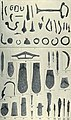 Catalogue of the prehistoric antiquities from Adichanallur and Perumbair (page 75 crop).jpg
