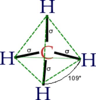 Tetrahedral molecular geometry - The tetrahedral molecule methane (CH4)
