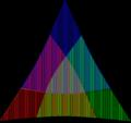 Colores aditivos.png
