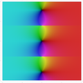 Complex plot for Gudermannian function re and im between -4 to 4.png