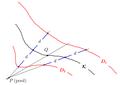 Conchoide(wp)1 - een algemene conchoïde, definitie.png