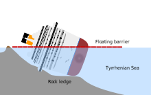 position of wreck on the shore