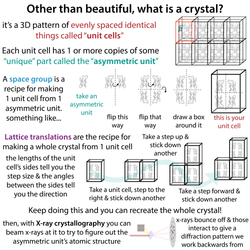 Crystal lattice composition.png