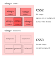 Css3-background-multiplo.png