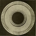 Cyclopedia of textile work - a general reference library on cotton, woolen and worsted yarn manufacture, weaving, designing, chemistry and dyeing, finishing, knitting, and allied subjects (1911) (14802563353).jpg