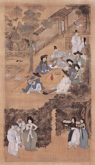Society in the Joseon Dynasty - Korean people in a painting from the 18th century