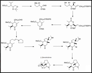 Dendrobine - This picture illustrates the main steps in the Kreis synthesis of (-)Dendrobine