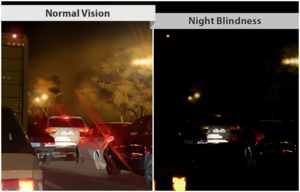 Depiction of vision of a person suffering from night blindness.png