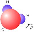 Dipolomoleculaagua.PNG