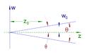 Divergenz.geometrisch.png