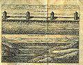 Edward Brown Az eszéki híd (1674).jpg