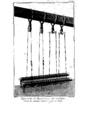 Encyclopedie volume 8-255.png