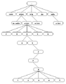 Enum-tree.png