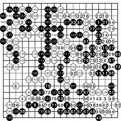 Fan Hui vs AlphaGo. 5a ronda