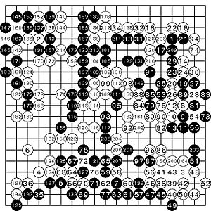 AlphaGo versus Lee Sedol - Fan Hui vs AlphaGo – Game 5