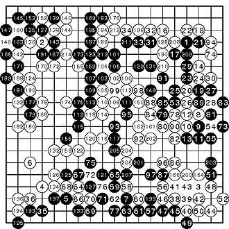 AlphaGo versus Lee Sedol - Fan Hui vs AlphaGo – Game 5