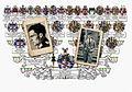 Family tree Ancestry of Claus Stauffenberg Stammbaum Ahnentafel by genealogy-art(dot)com.jpg
