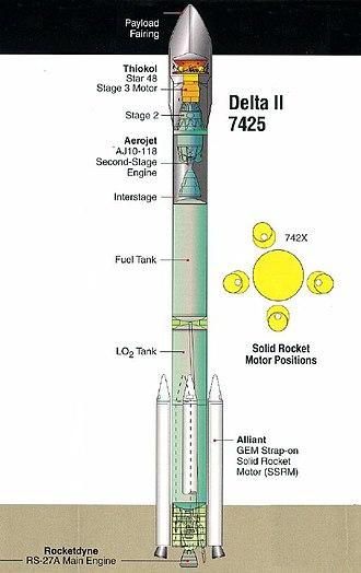 Delta II - Delta II 7425 diagram