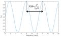 Free Spectral Range.png