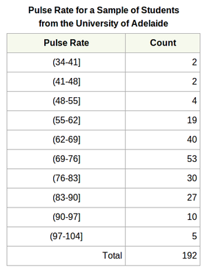 All About Heart Rate Pulse