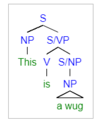 GPSG Syntax Tree Example.png