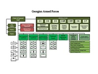 Georgian Armed Forces structure 2015.pdf