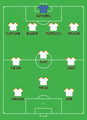 UEFA Kadrosu - G.Saray 1999/00