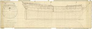 HMS Ganges (1782).jpg