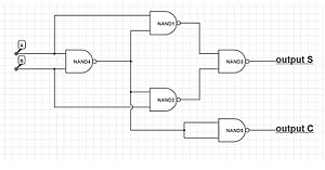 Adder (electronics) - Half adder using NAND gates only.