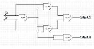 half adder circuit using NAND gates only