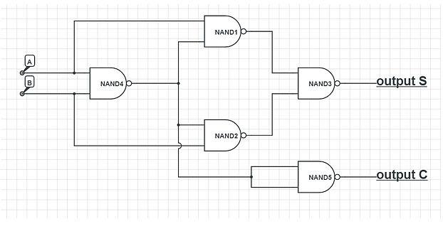 adder (electronics) wikiwandhalf adder using nand gates only